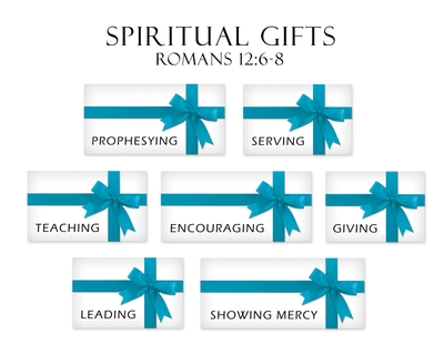 Spiritual Wellness -Spirituality & The Presence of Christ.